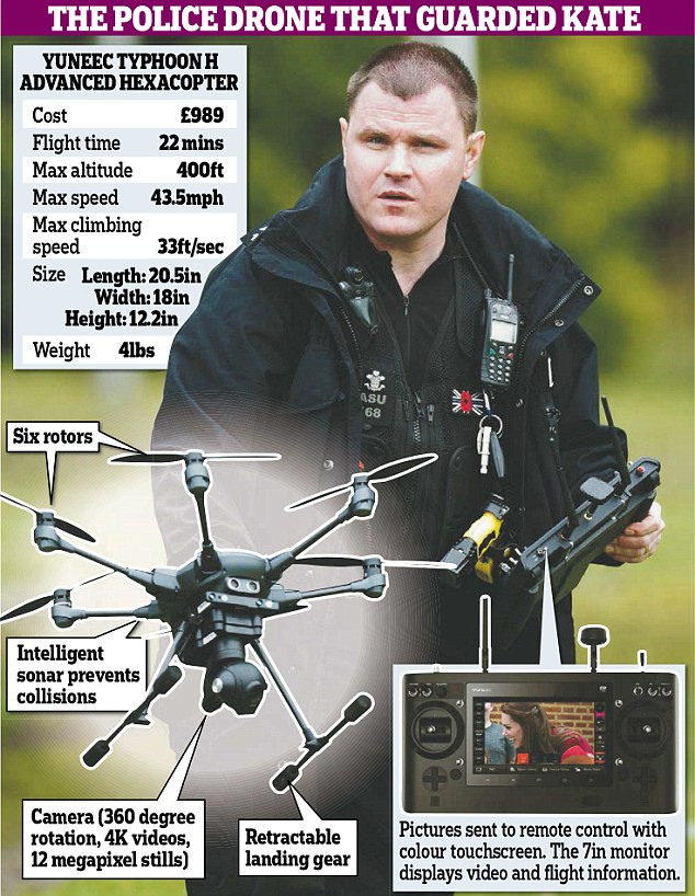 3E7136FA00000578-0-image-a-46_1489961192588 Police Drone Army Flying Over London Top Stories World [your]NEWS