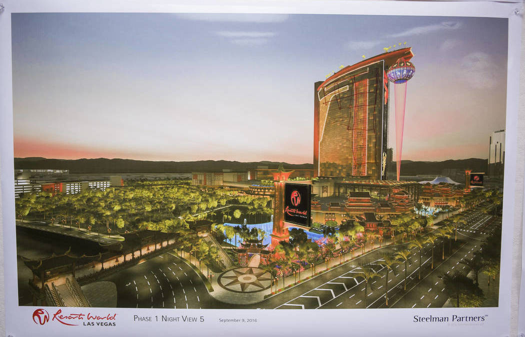 Given its history, hard not to be skeptical about Resorts World's future